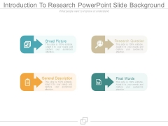 Introduction To Research Powerpoint Slide Background