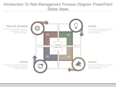 Introduction To Risk Management Process Diagram Powerpoint Slides Ideas