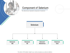 Introduction To Selenium Automation Testing Component Of Selenium Ppt PowerPoint Presentation Visual Aids Layouts PDF