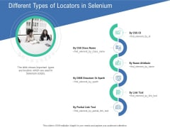 Introduction To Selenium Automation Testing Different Types Of Locators In Selenium Brochure PDF