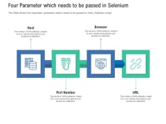 Introduction To Selenium Automation Testing Four Parameter Which Needs To Be Passed In Selenium Information PDF