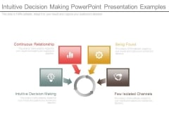 Intuitive Decision Making Powerpoint Presentation Examples