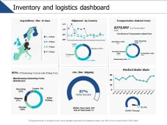 Inventory And Logistics Dashboard Ppt PowerPoint Presentation Gallery Clipart
