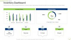 Inventory Dashboard Information PDF