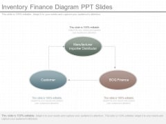 Inventory Finance Diagram Ppt Slides