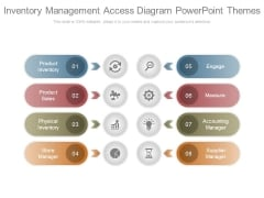 Inventory Management Access Diagram Powerpoint Themes