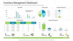 Inventory Management Dashboard Brochure PDF