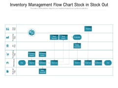 Inventory Management Flow Chart Stock In Stock Out Ppt PowerPoint Presentation Styles Inspiration PDF