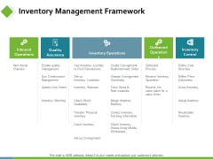 Inventory Management Framework Ppt PowerPoint Presentation Ideas Grid