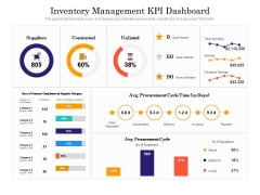 Inventory Management KPI Dashboard Ppt PowerPoint Presentation File Graphics Design PDF