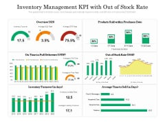Inventory Management KPI With Out Of Stock Rate Ppt PowerPoint Presentation Gallery Background PDF