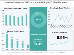 Inventory Management Kpis And Metrics Carrying Cost And Turnover Ppt PowerPoint Presentation Information