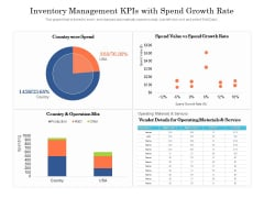 Inventory Management Kpis With Spend Growth Rate Ppt PowerPoint Presentation File Designs PDF