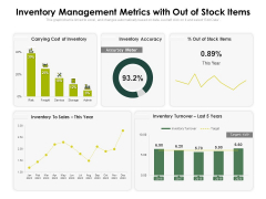 Inventory Management Metrics With Out Of Stock Items Ppt PowerPoint Presentation Icon Images PDF
