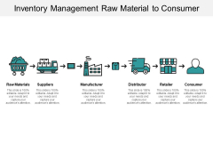 Inventory Management Raw Material To Consumer Ppt PowerPoint Presentation Model Themes