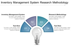 Inventory Management System Research Methodology Ppt PowerPoint Presentation Outline Visuals
