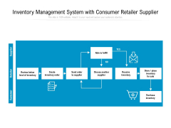 Inventory Management System With Consumer Retailer Supplier Ppt PowerPoint Presentation Gallery Pictures PDF