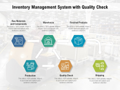 Inventory Management System With Quality Check Ppt PowerPoint Presentation Gallery Objects PDF