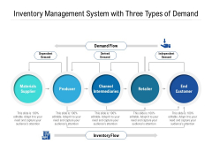 Inventory Management System With Three Types Of Demand Ppt PowerPoint Presentation Icon Inspiration PDF