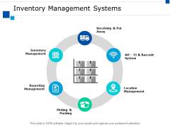 Inventory Management Systems Ppt PowerPoint Presentation Slides Deck