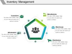 Inventory Management Template 2 Ppt PowerPoint Presentation Icon Influencers