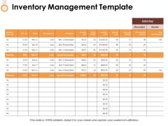 Inventory Management Template Ppt PowerPoint Presentation Model