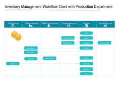 Inventory Management Workflow Chart With Production Department Ppt PowerPoint Presentation Gallery Templates PDF