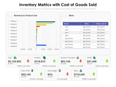 Inventory Metrics With Cost Of Goods Sold Ppt PowerPoint Presentation Professional Examples PDF