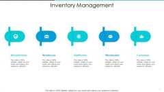 Inventory Optimization Inventory Management Ppt Pictures Designs PDF