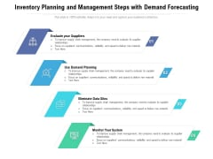 Inventory Planning And Management Steps With Demand Forecasting Ppt PowerPoint Presentation Summary Example PDF