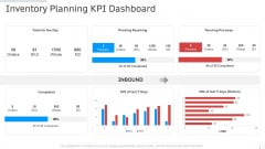 Inventory Planning Kpi Dashboard Manufacturing Control Ppt Styles Rules PDF