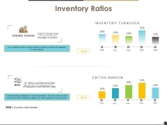 Inventory Ratios Template 1 Ppt PowerPoint Presentation Gallery Master Slide