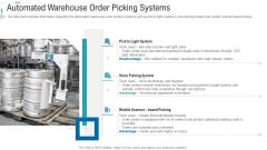 Inventory Stock Control Automated Warehouse Order Picking Systems Ppt Ideas Icon PDF