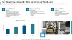 Inventory Stock Control Key Challenges Faced By Firm In Handling Warehouse Ppt Outline Visual Aids PDF