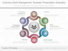Inventory Stock Management Template Presentation Examples