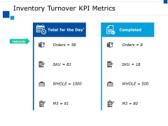 Inventory Turnover Kpi Metrics Ppt PowerPoint Presentation Summary Master Slide