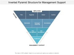 Inverted Pyramid Structure For Management Support Ppt PowerPoint Presentation Inspiration Gridlines