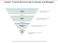 Inverted Pyramid Structure With Customers And Managers Ppt PowerPoint Presentation Gallery Slides