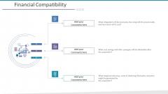 Investigation For Business Procurement Financial Compatibility Ppt File Format PDF