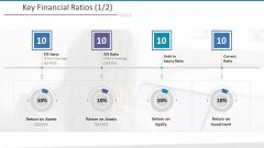 Investigation For Business Procurement Key Financial Ratios Assets Ppt Infographics Deck PDF