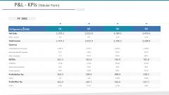 Investigation For Business Procurement Pandl Kpis Tabular Form Ppt Slides Information PDF