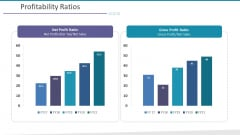 Investigation For Business Procurement Profitability Ratios Ppt Slides Download PDF