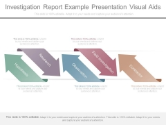 Investigation Report Example Presentation Visual Aids
