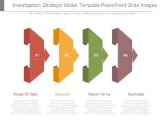 Investigation Strategic Model Template Powerpoint Slide Images