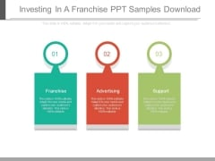 Investing In A Franchise Ppt Samples Download
