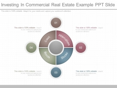 Investing In Commercial Real Estate Example Ppt Slide