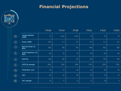 Investing In Start Ups Financial Projections Ppt File Master Slide PDF