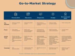 Investing In Start Ups Go To Market Strategy Ppt Summary Objects PDF