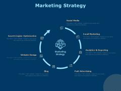 Investing In Start Ups Marketing Strategy Ppt Model PDF
