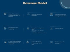 Investing In Start Ups Revenue Model Ppt Icon Slide Download PDF